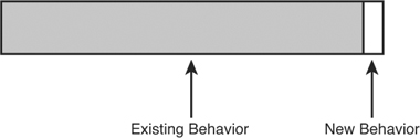 ExistingBehaviour